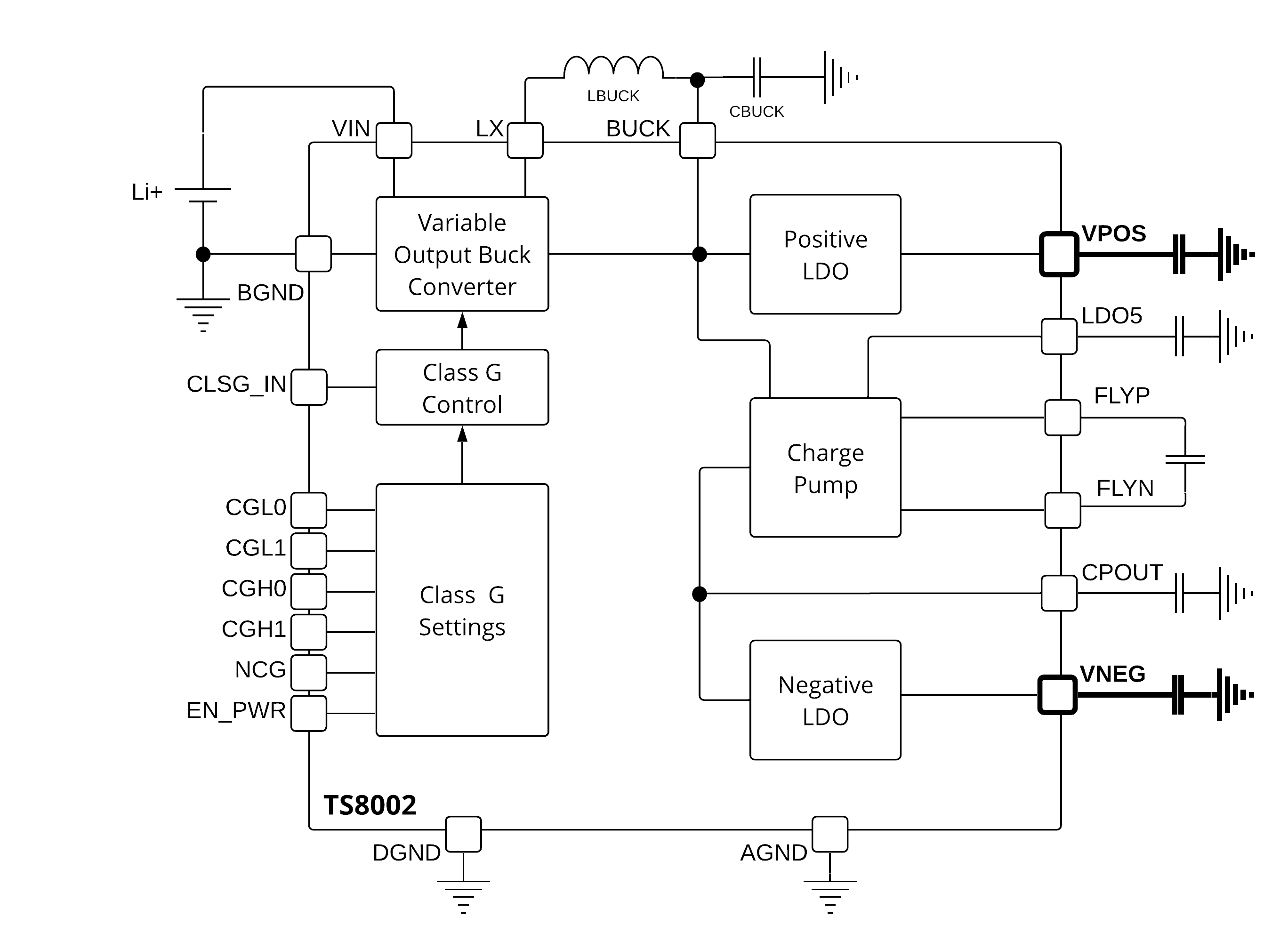 IC Circuit Diagram